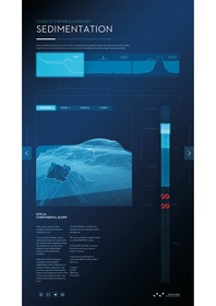 Interactive Scientific Poster: Causes of Submarine Landslides - SEDIMENTATION