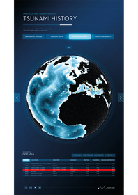 Interactive Scientific Poster: Landslide and Tsunami Events - TSUNAMI HISTORY